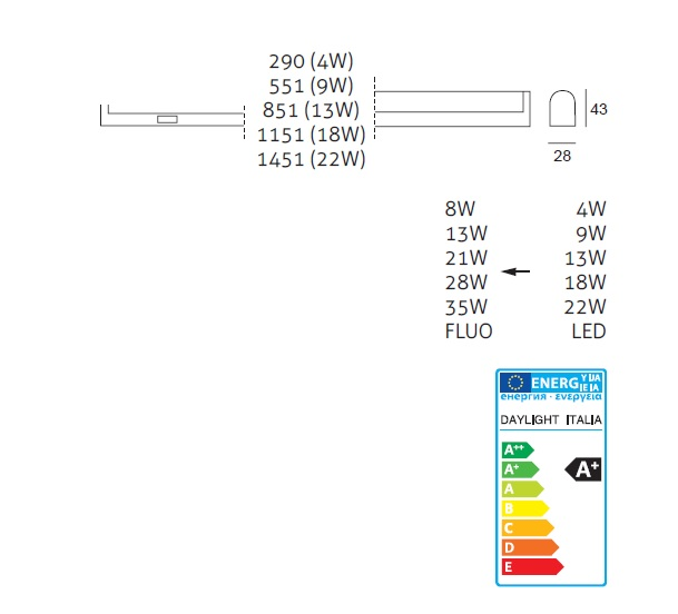 Reglette barra Led 18watt sottopensile