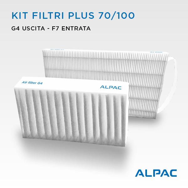 Kit filtri di ricambio per Alpac INGENIUS VMC  Plus 70 e Plus 100 / Helty Flow 70 e 100