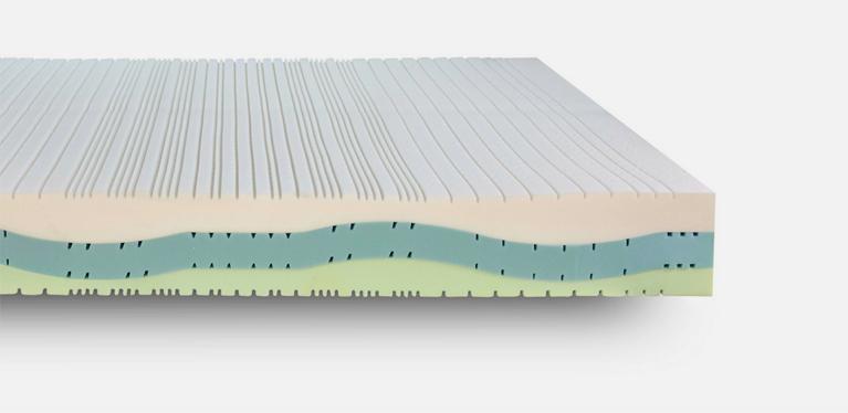 Vendita materassi online al miglior prezzo memory, lattice, a molle ...