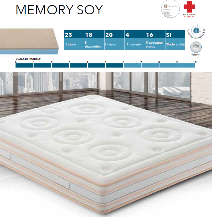 Materasso Memory Soy