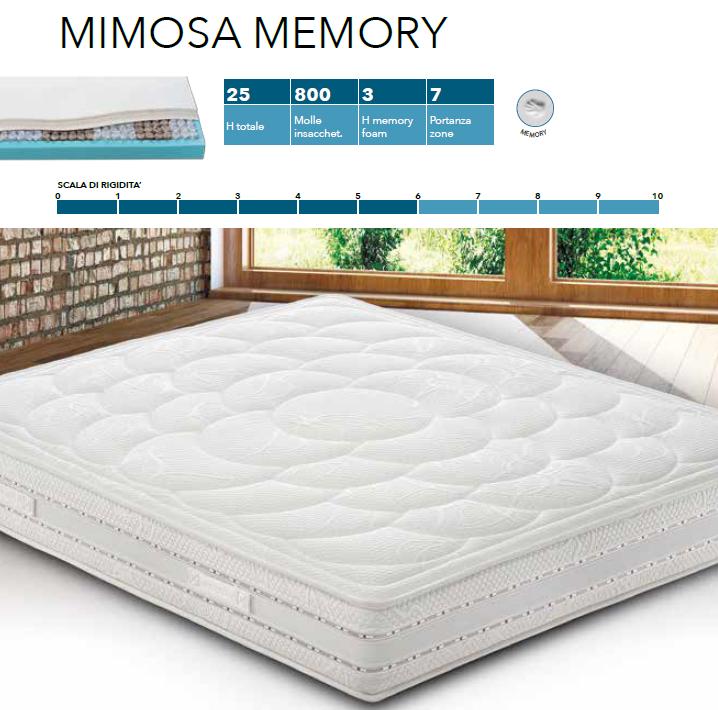 Mimosa Memory