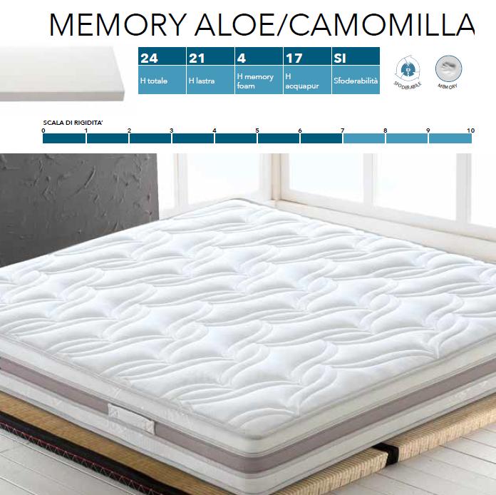 Memory Aloe/Camomilla