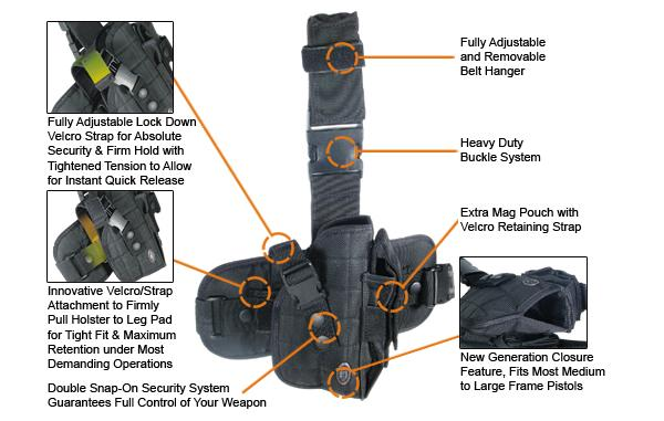 UTG Special Ops Tactical Thigh Holster, Black