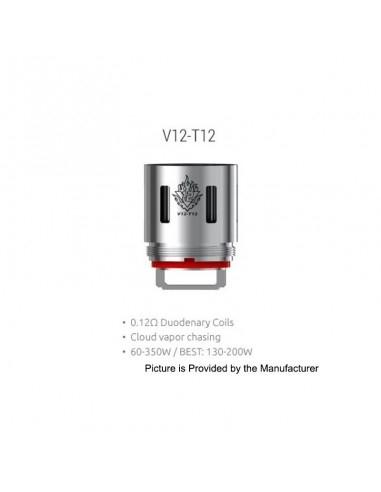 V12 - T12 Resistenza