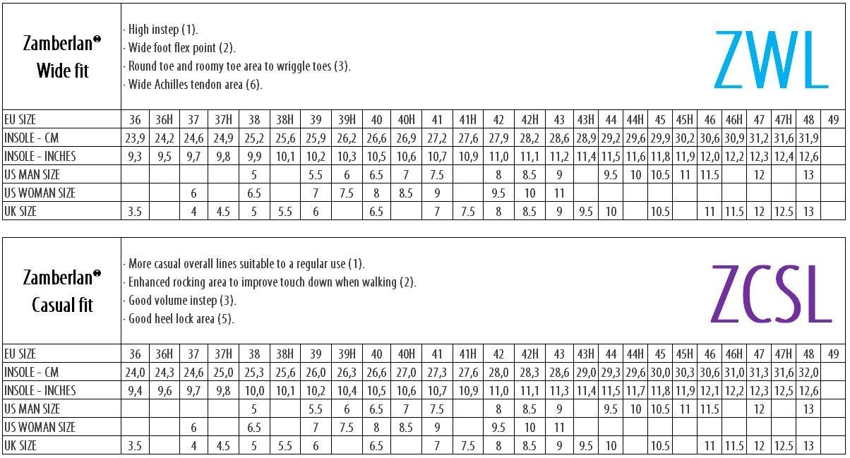 Size Charts Guide | Zamberlan®