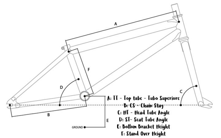 Il telaio di una BMX