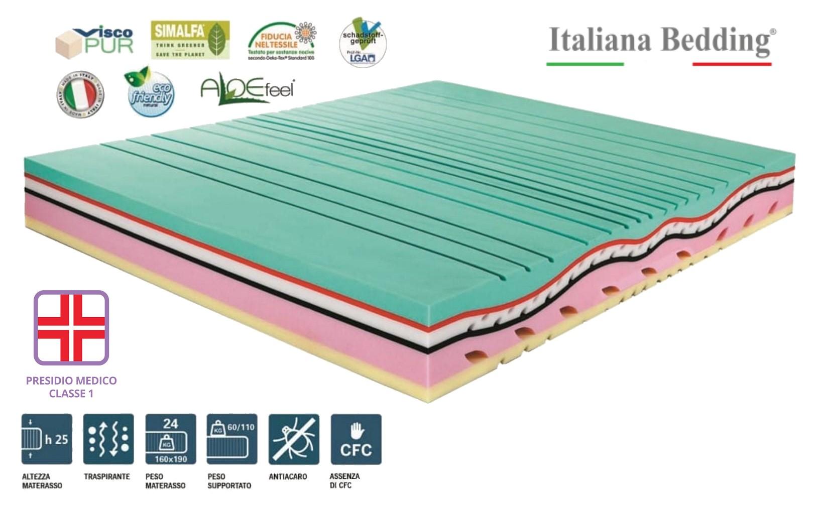 TOTAL COMFORT - Materasso memory foam 6 strati con aloe vera e cover in lana e lino