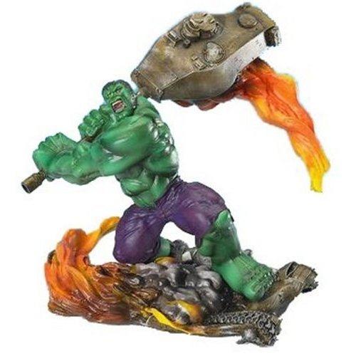 Marvel Figure Factory: Hulk