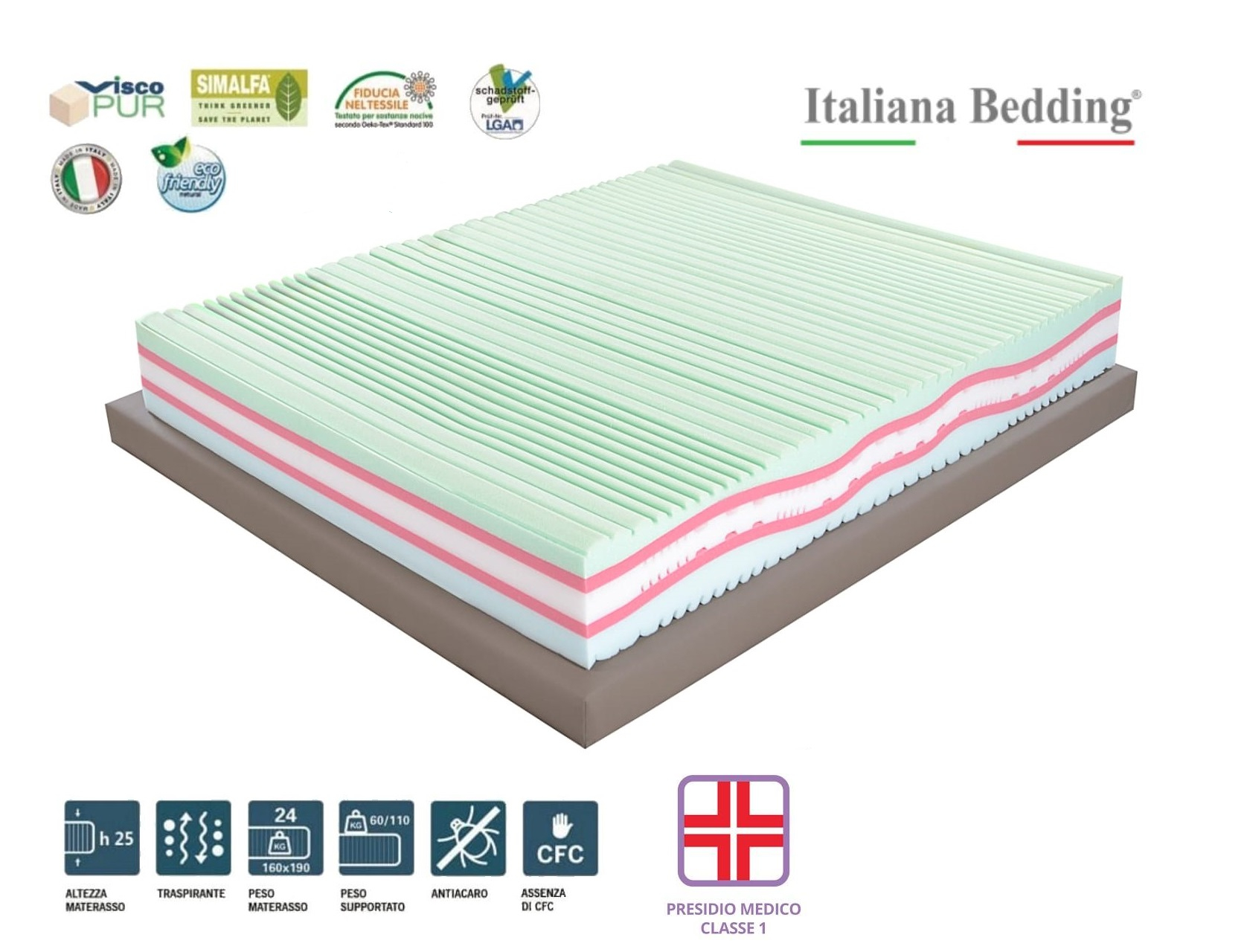 Materassi Body Memory.5 Layer Memory Foam Mattress Silver Cover Winter And Summer Side