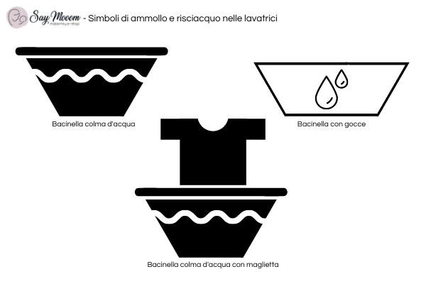 Simbolo di ammollo e risciacquo nelle lavatrici