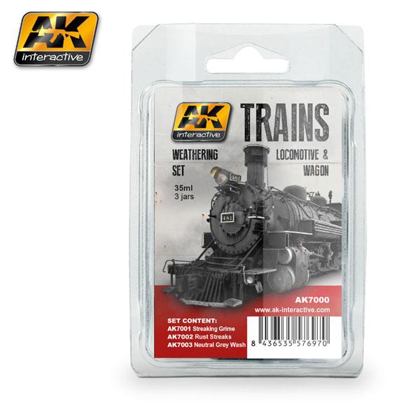 Trains locomotive & wagon - Weathering Set