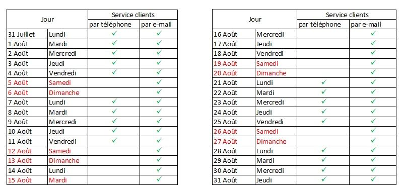 service clients La Maison Plus Août 2018