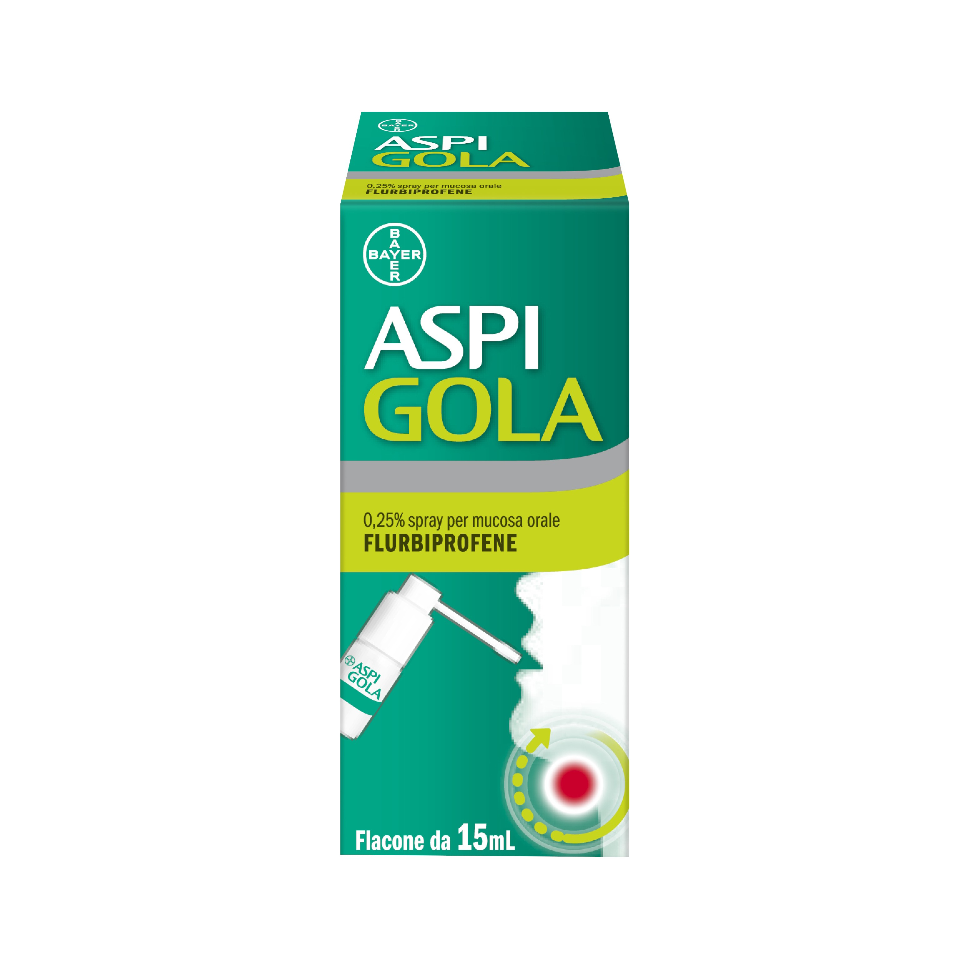 Aspi Gola Spray Flurbiprofene Mucosa Orale-Formato 15 ml.