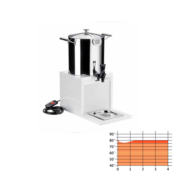 Spender für warme getränke ausgestattet mit elektrischer heizung (1stck)