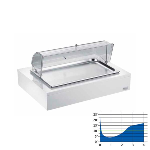 Rechteckiges Tablett für gekühlten Aufschnitt mit Haube (1stck)