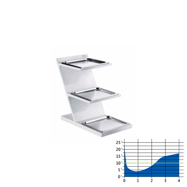 3 levels fixed cooled stand with GN 2/3 squared trays (1pcs)