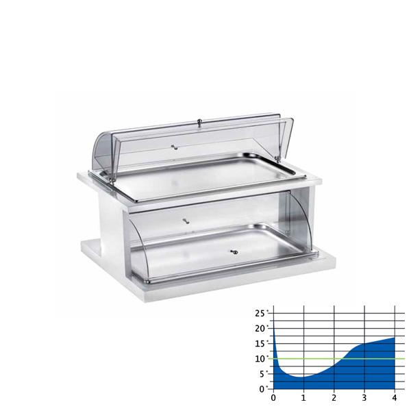 2 Etagen-Etagere mit rechteckigen Tabletts mit Rolltop, gekühlt (1stck)