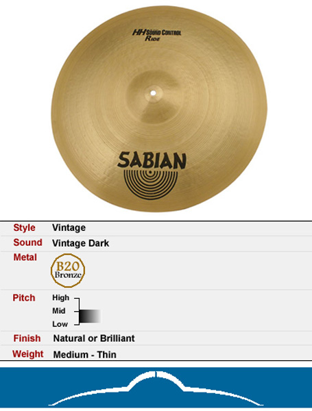 SABIAN PIATTO HH SOUND CONTROL RIDE 20