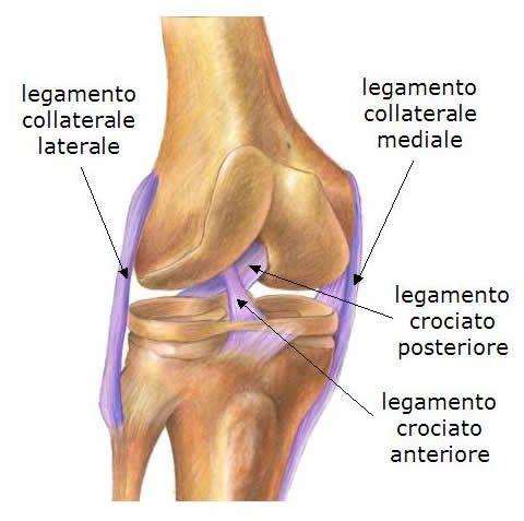 Distorsione al ginocchio: come evitarla e come gestirla